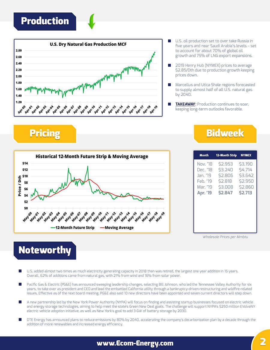 April-2019-Market-Update-Page-2