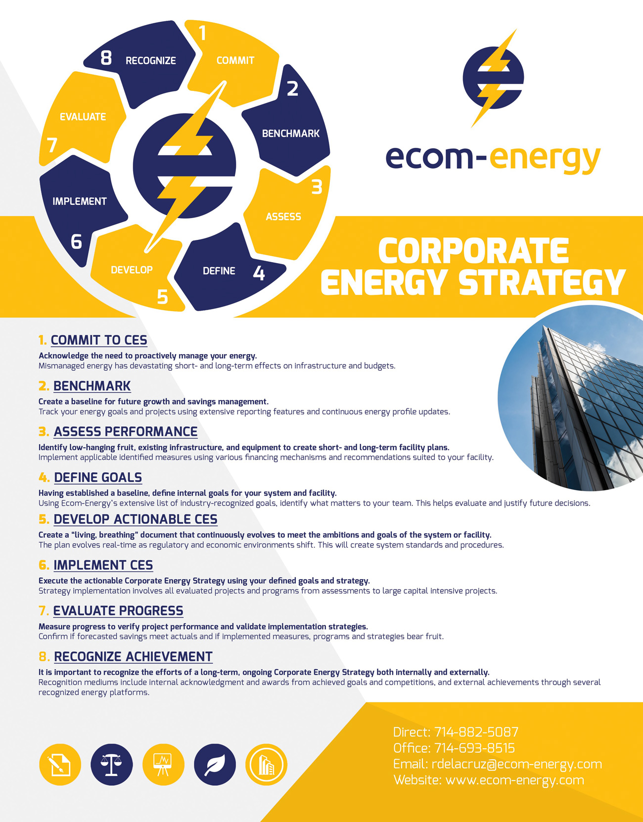 Ecom-Energy's Corporate Energy Strategy Flyer