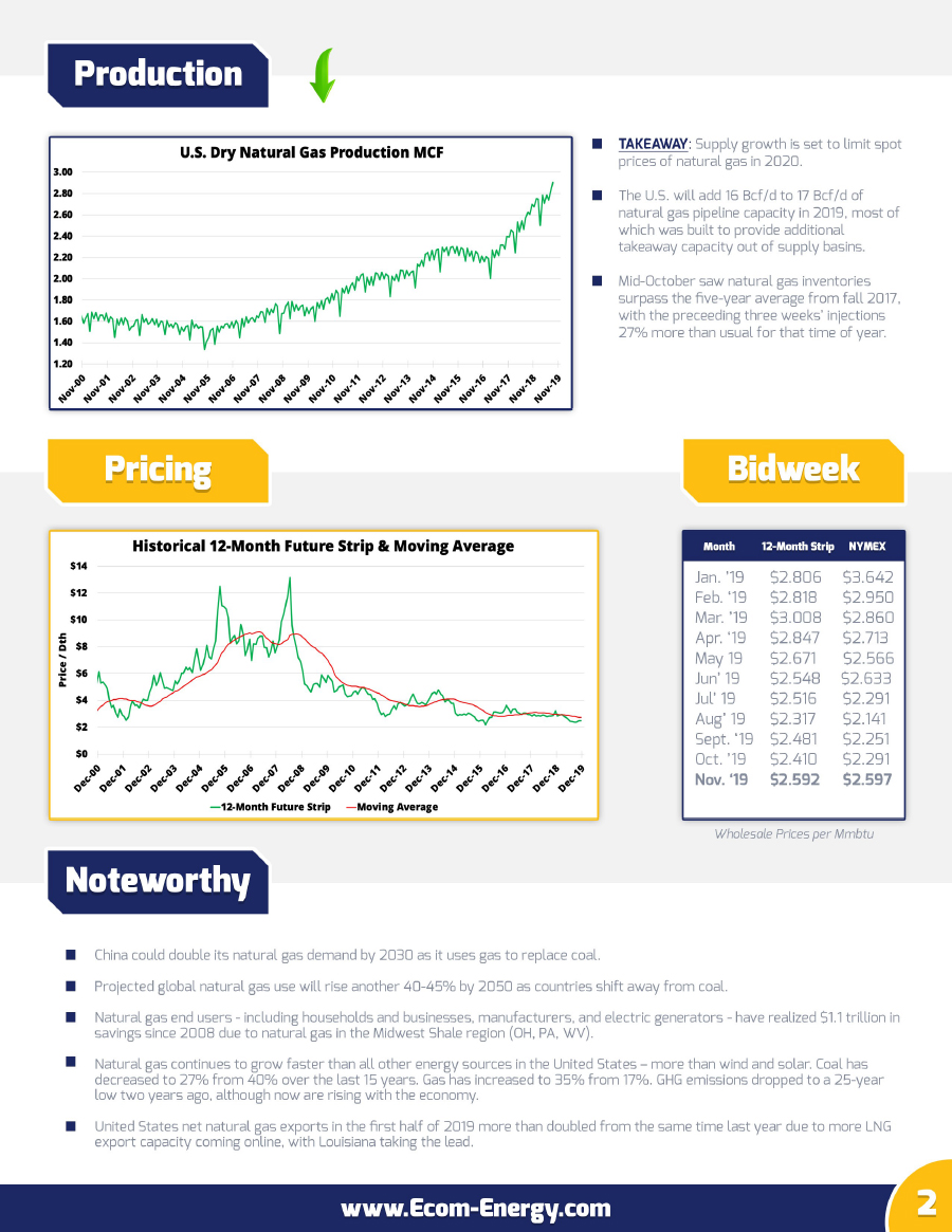 Ecom-Energy-November-19-Market-Update-Page-2