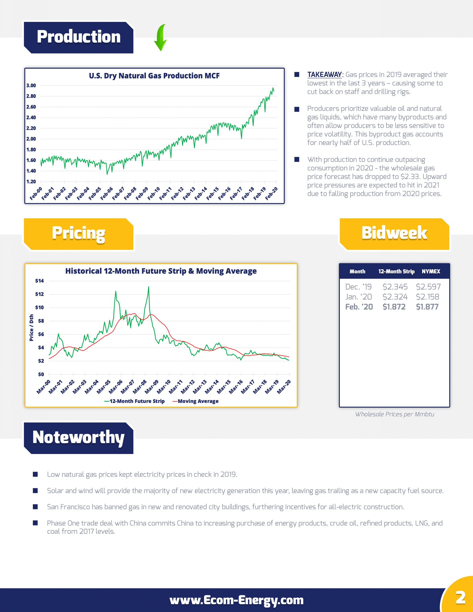 Ecom-Energy's February 2020 Market Update - Page 2