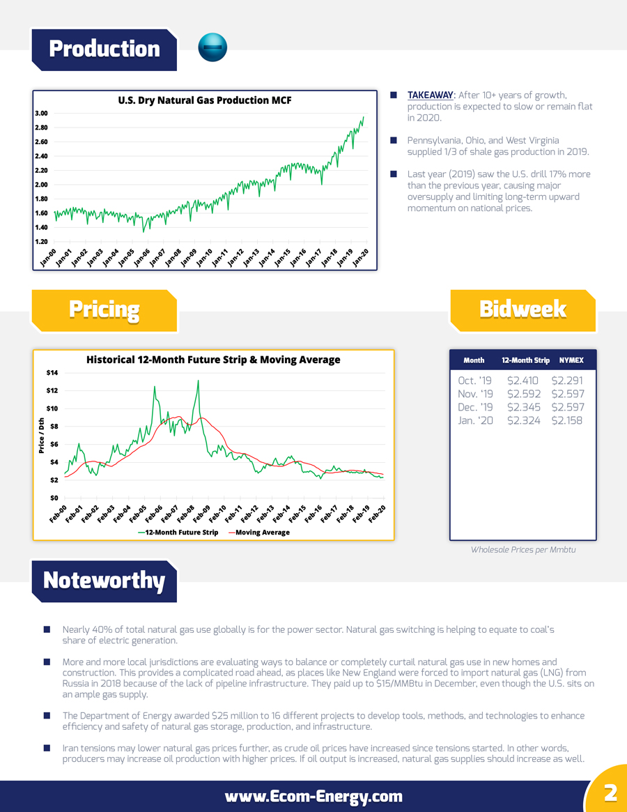 January-2020-Market-Update-Page-2