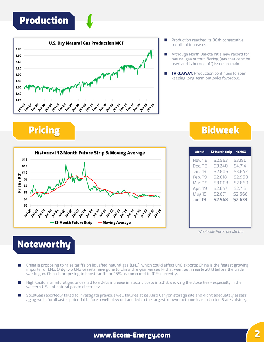 June-2019-Market-Update-Page-2