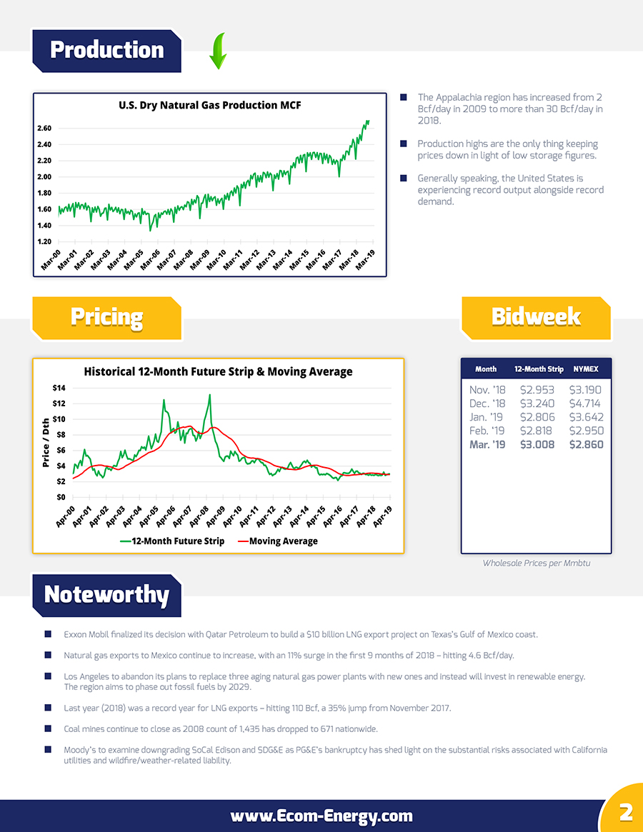 March-2019-Market-Update-Page-2