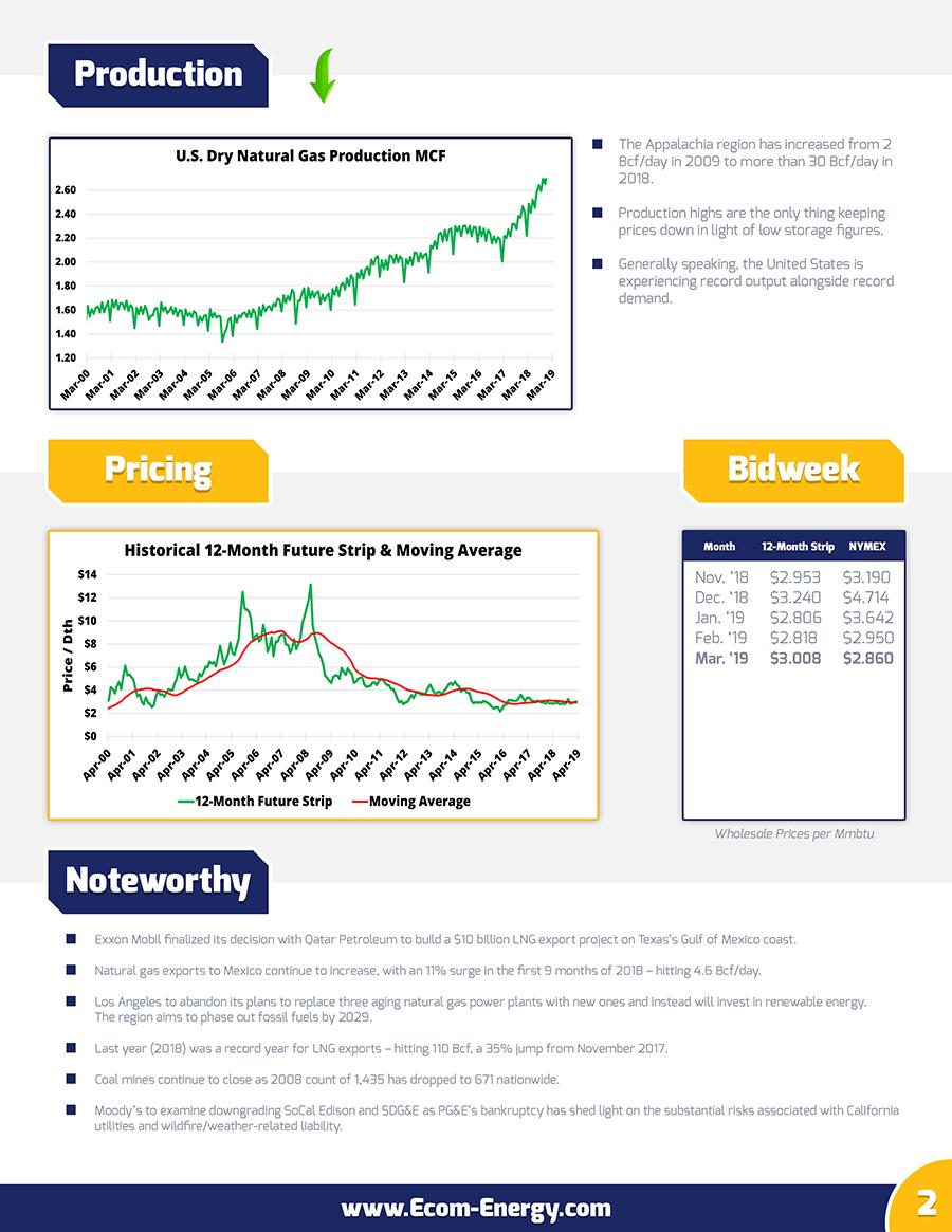 March-2019-Market-Update-Page-2