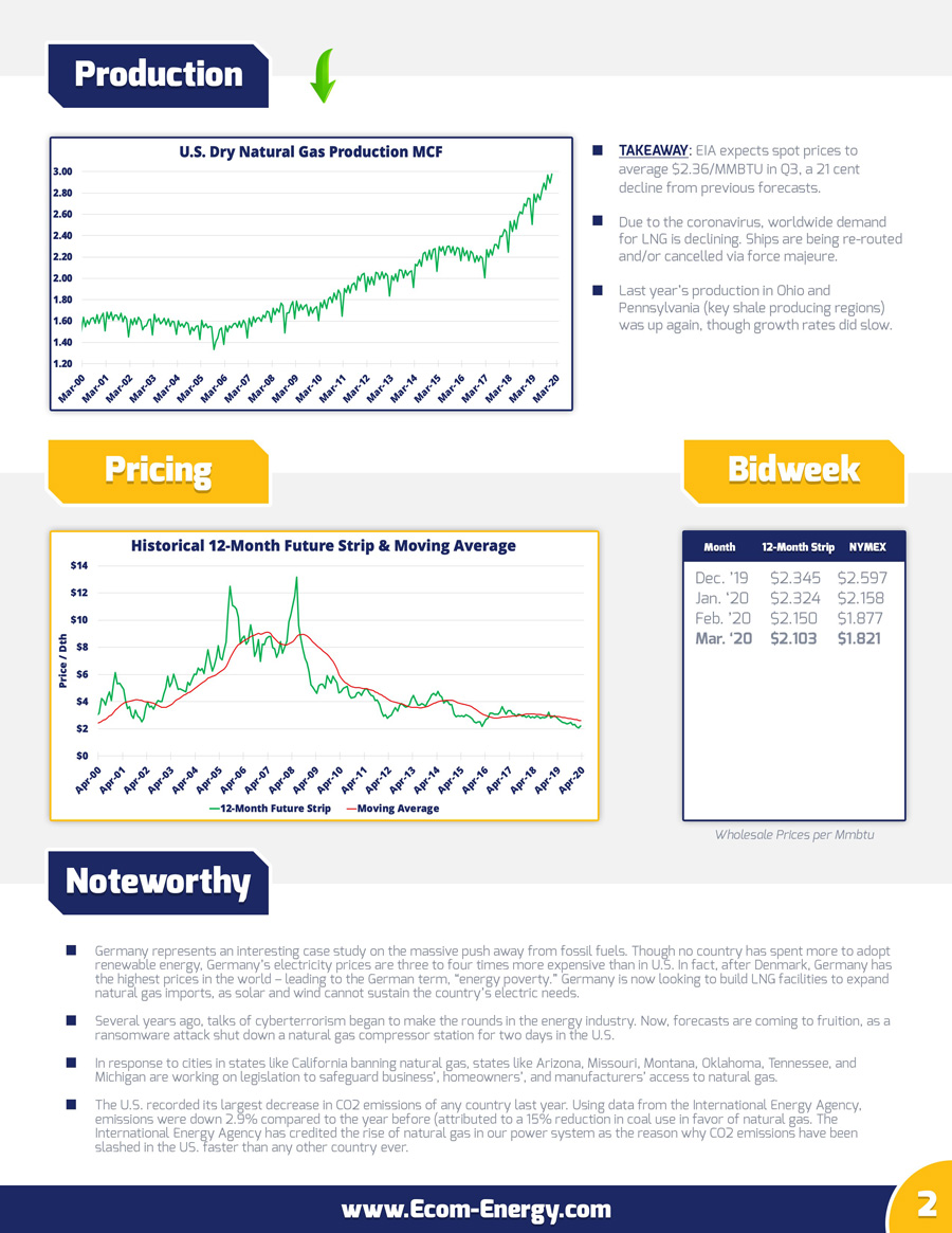 March-2020-Market-Update-Page-2