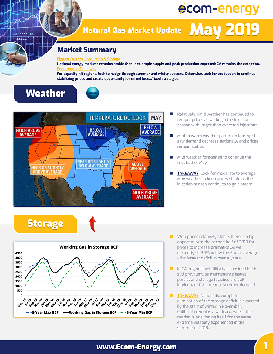 Ecom-Energy's May 2019 Market Update - Page 1